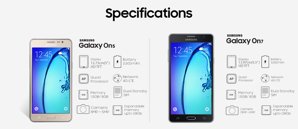 specification Samsung Galaxy on5