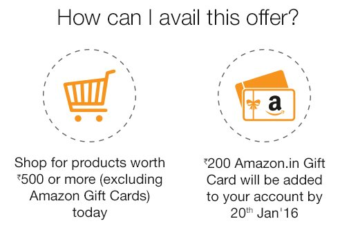 Amazon.in gift card of Rs. 200
